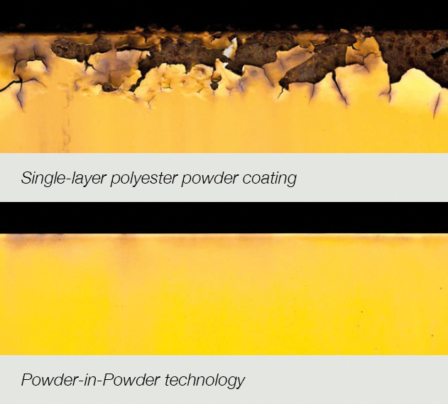 Powder-in-Powder corrosion protection edges